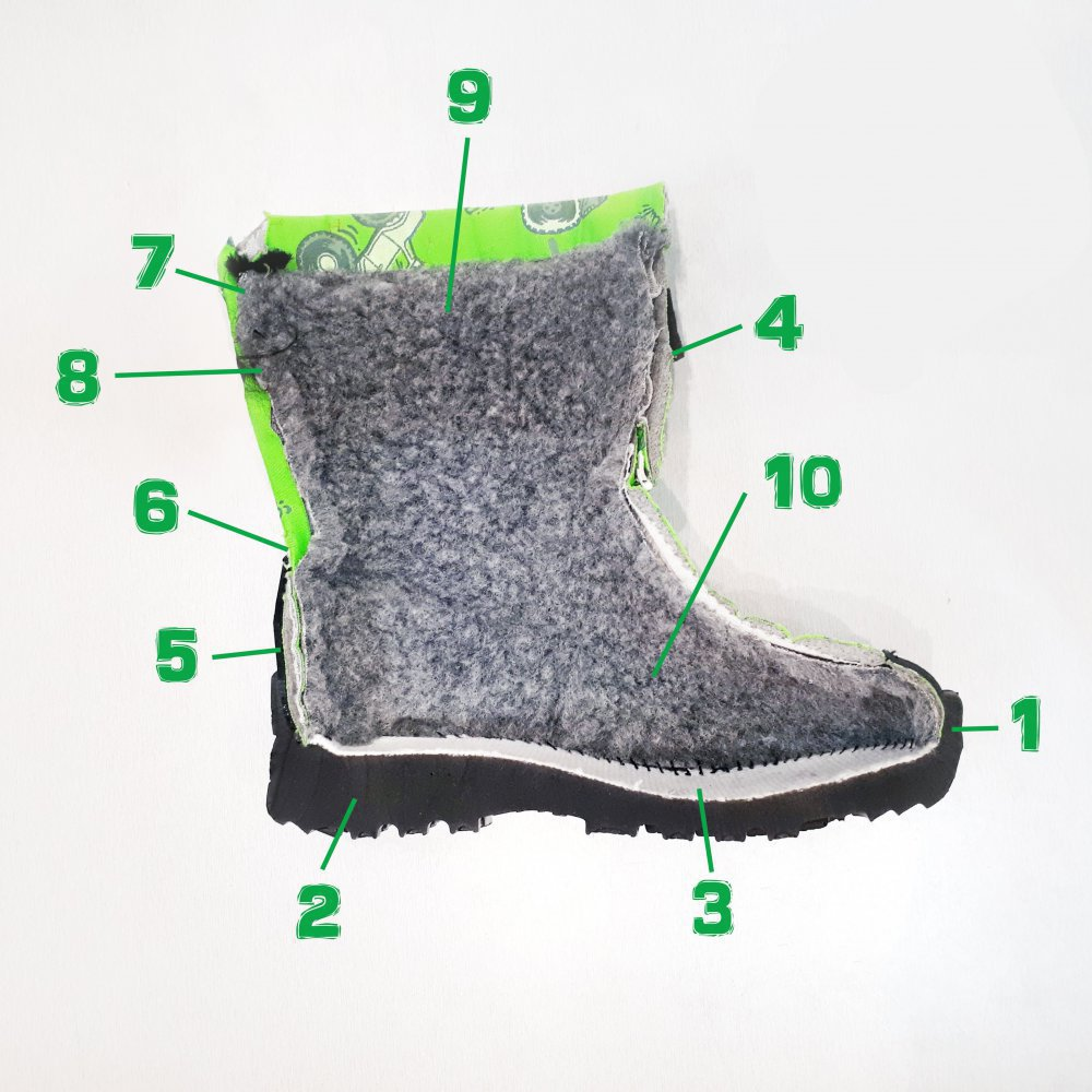 Ботинки Kuoma из чего они сделаны?